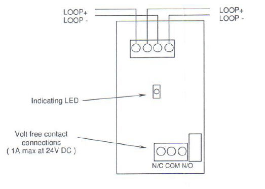 cco wiring