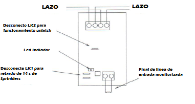 mip-wiring