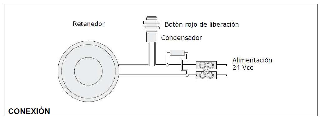 vira_conexion